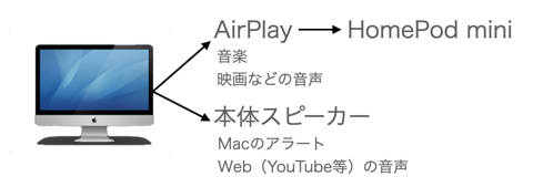 Homepod play 02
